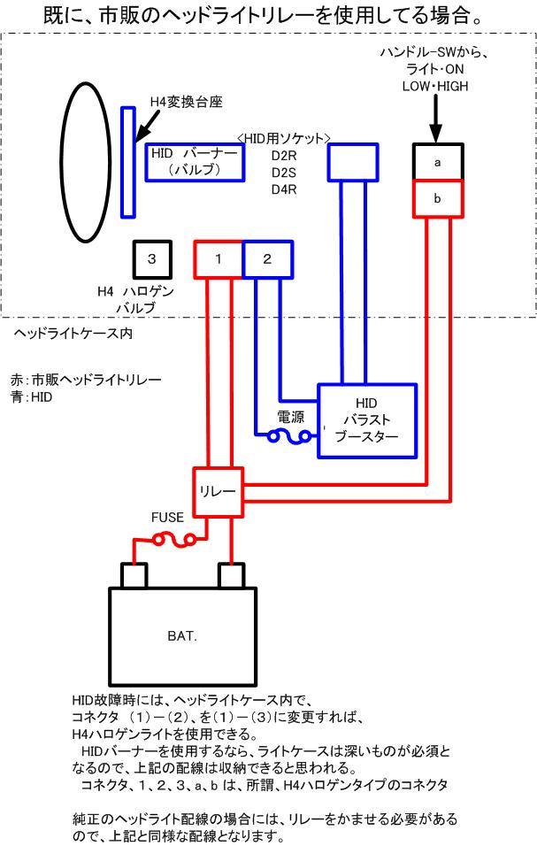 H4 リレーハーネスとリレーレスの接続方法|LED …